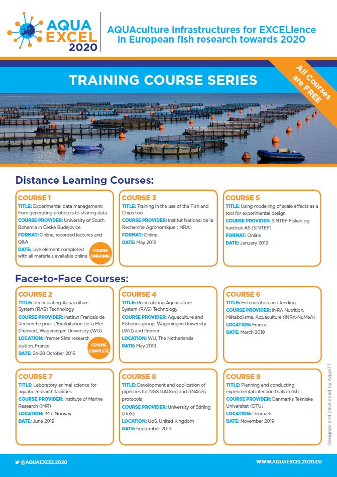 Training Course Overview